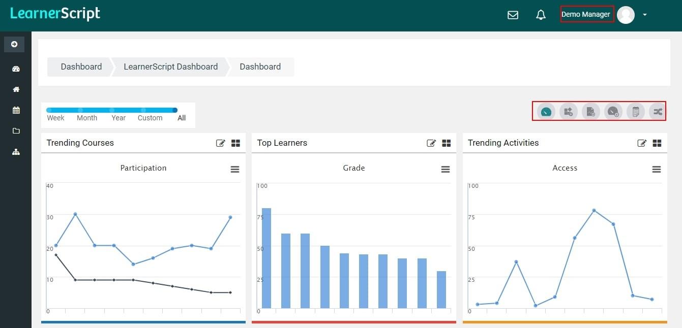 LearnerScript Dashboard