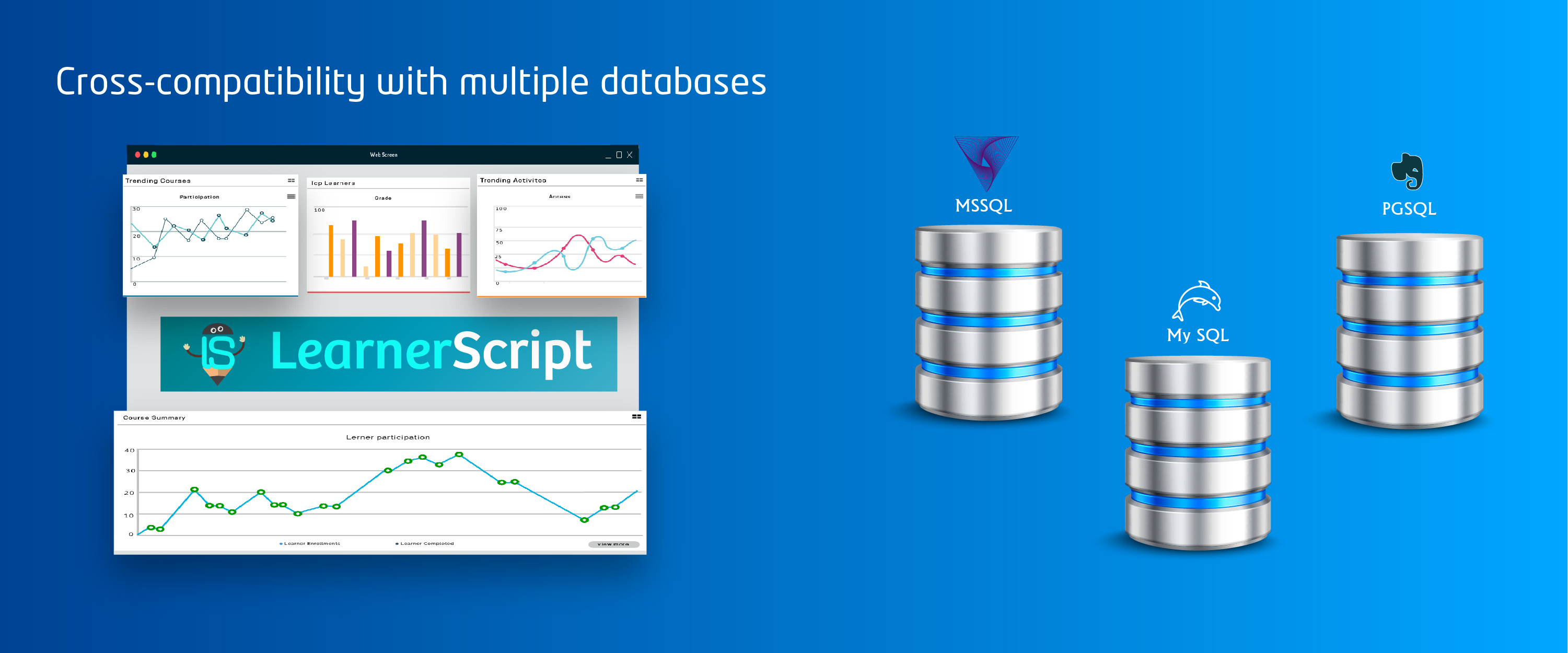 LearnerScript now compatible with the world's favorite databases