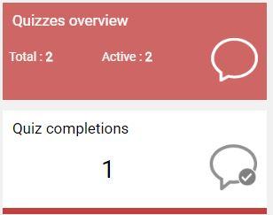 Quizze